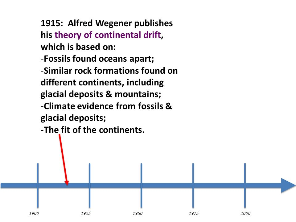 Fossils found oceans apart;