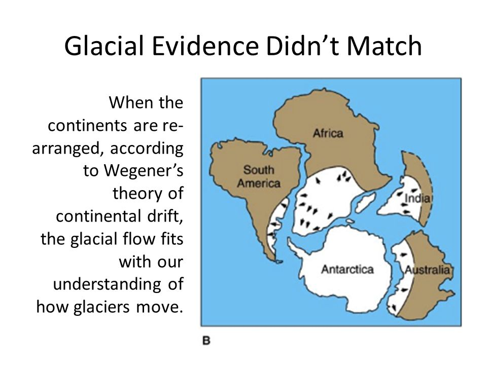 Glacial Evidence Didn't Match
