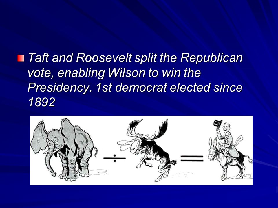 Taft and Roosevelt split the Republican vote, enabling Wilson to win the Presidency.