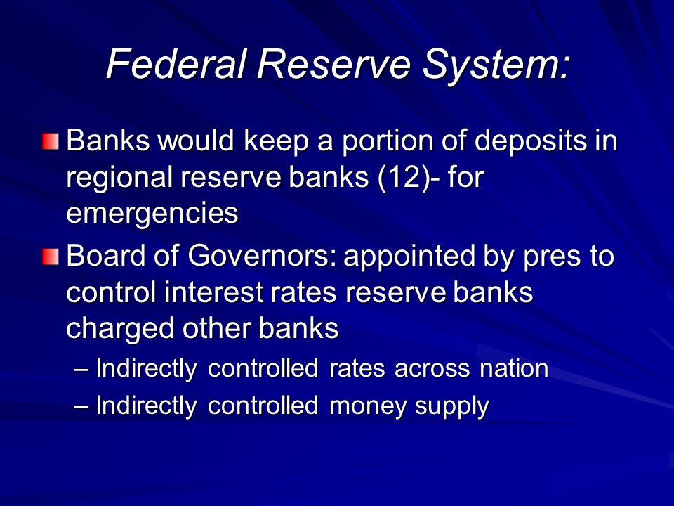 Federal Reserve System: