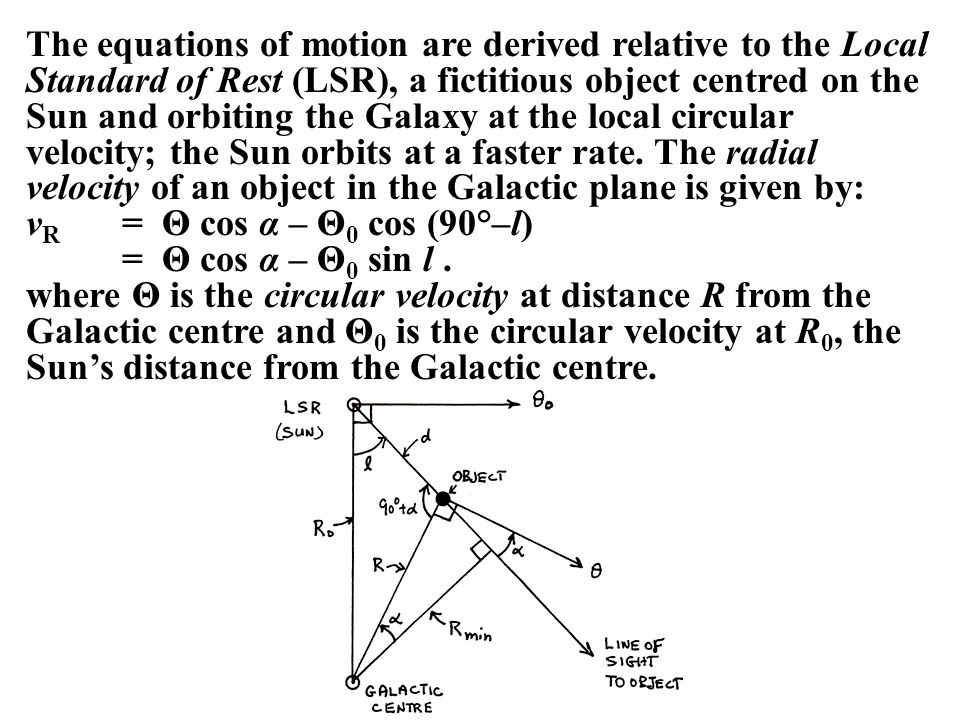 how to find radial velocity relative to galactic centre