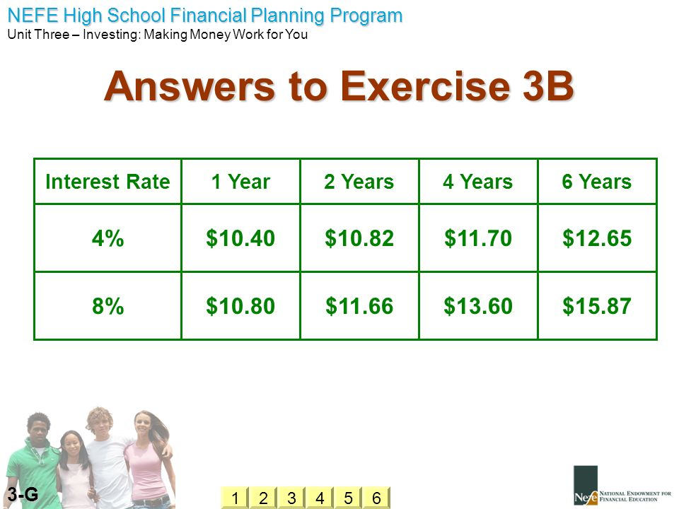 Answers to Exercise 3B 4% $10.40 $10.82 $11.70 $12.65 8%