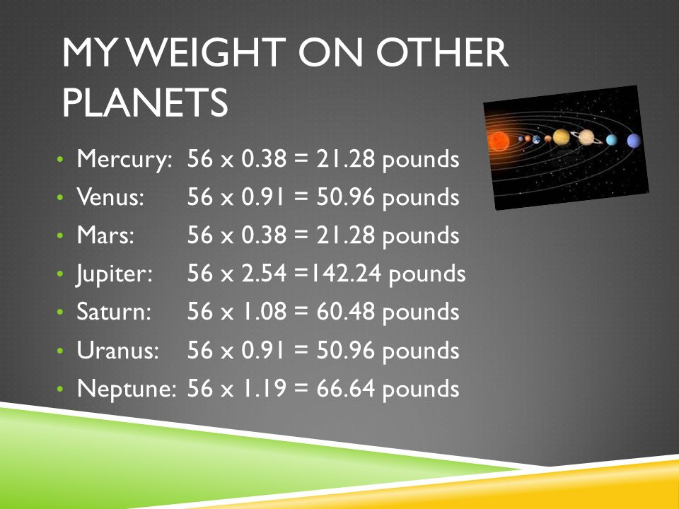 Solar System Math Ilp Saturn Ppt Download