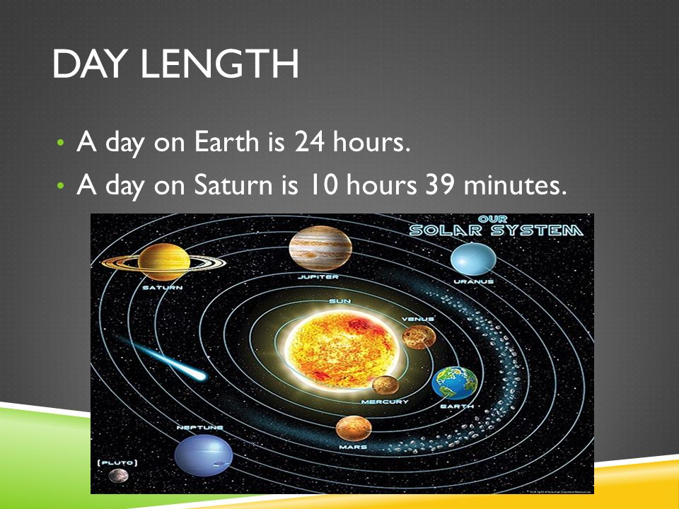 Solar System Math Ilp Saturn Ppt Download