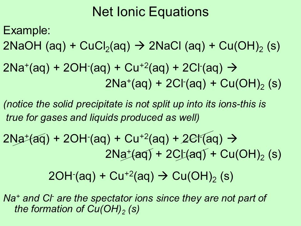 Net Ionic Equations Example: