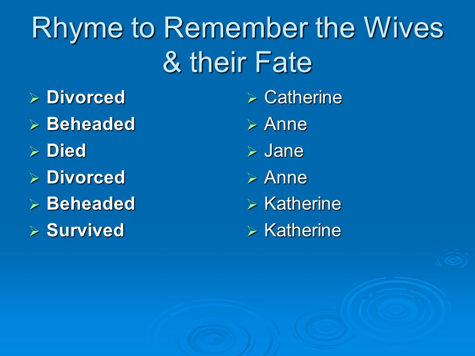 Rhyme to Remember the Wives & their Fate