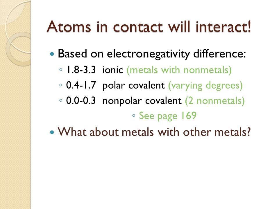 Atoms in contact will interact!