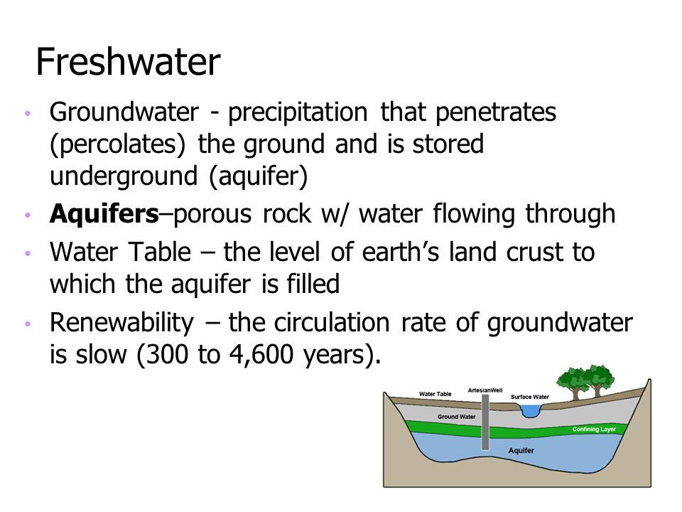 Freshwater Groundwater - precipitation that penetrates (percolates) the ground and is stored underground (aquifer)