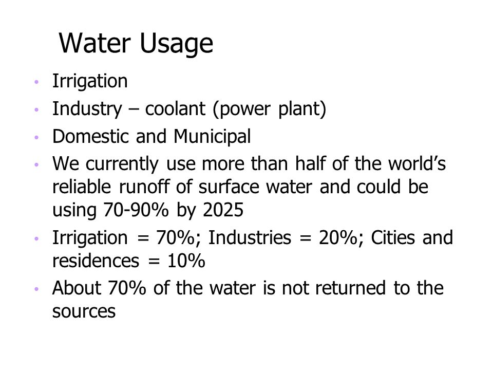 Water Usage Irrigation Industry – coolant (power plant)