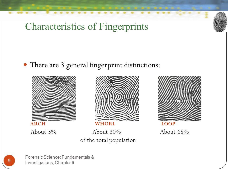 Characteristics of Fingerprints