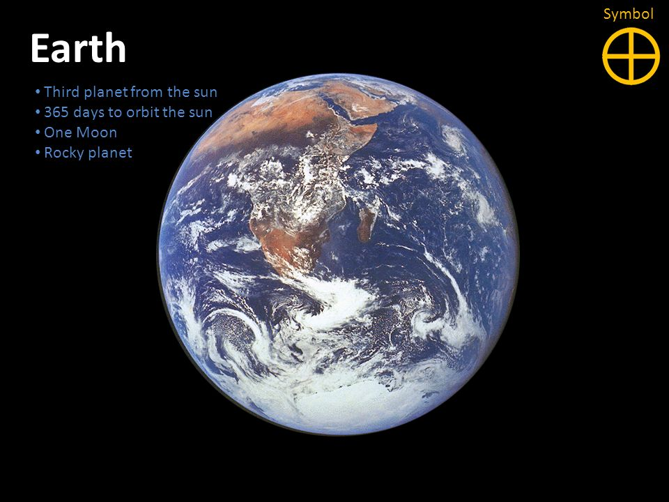 Earth Symbol Third planet from the sun 365 days to orbit the sun