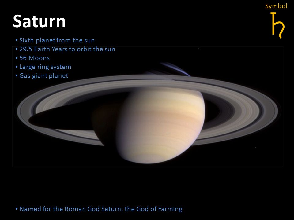 Saturn Symbol Sixth planet from the sun