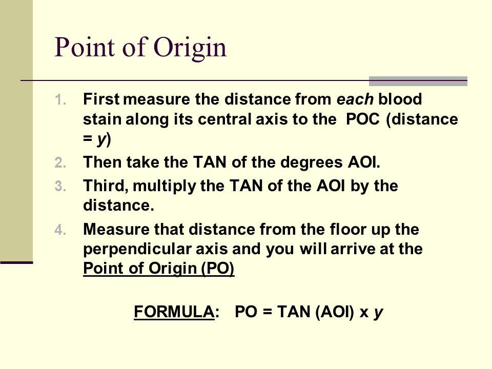 FORMULA: PO = TAN (AOI) x y