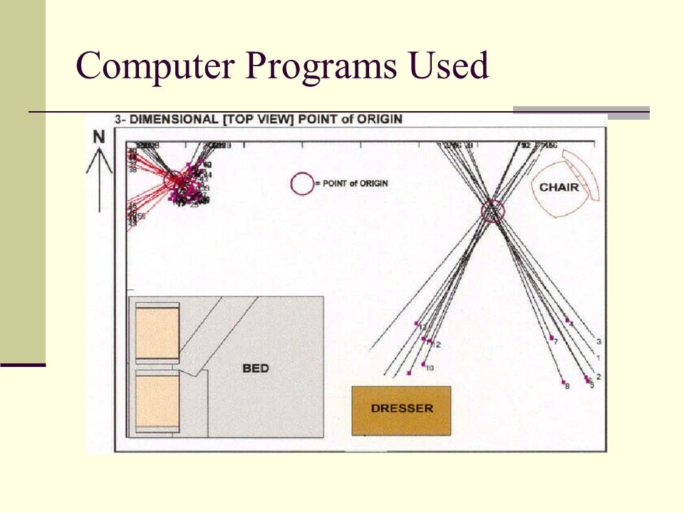Computer Programs Used