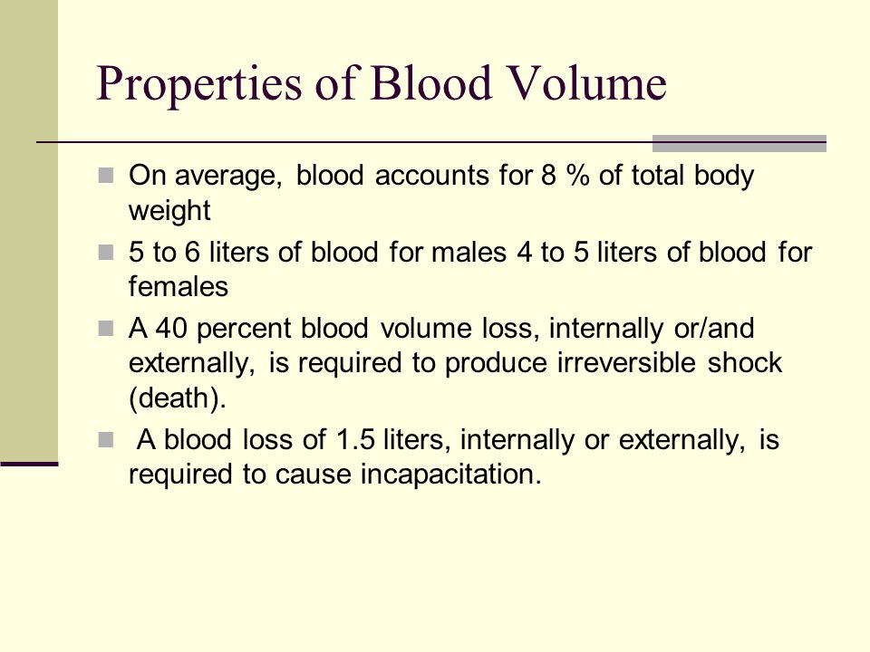 Properties of Blood Volume