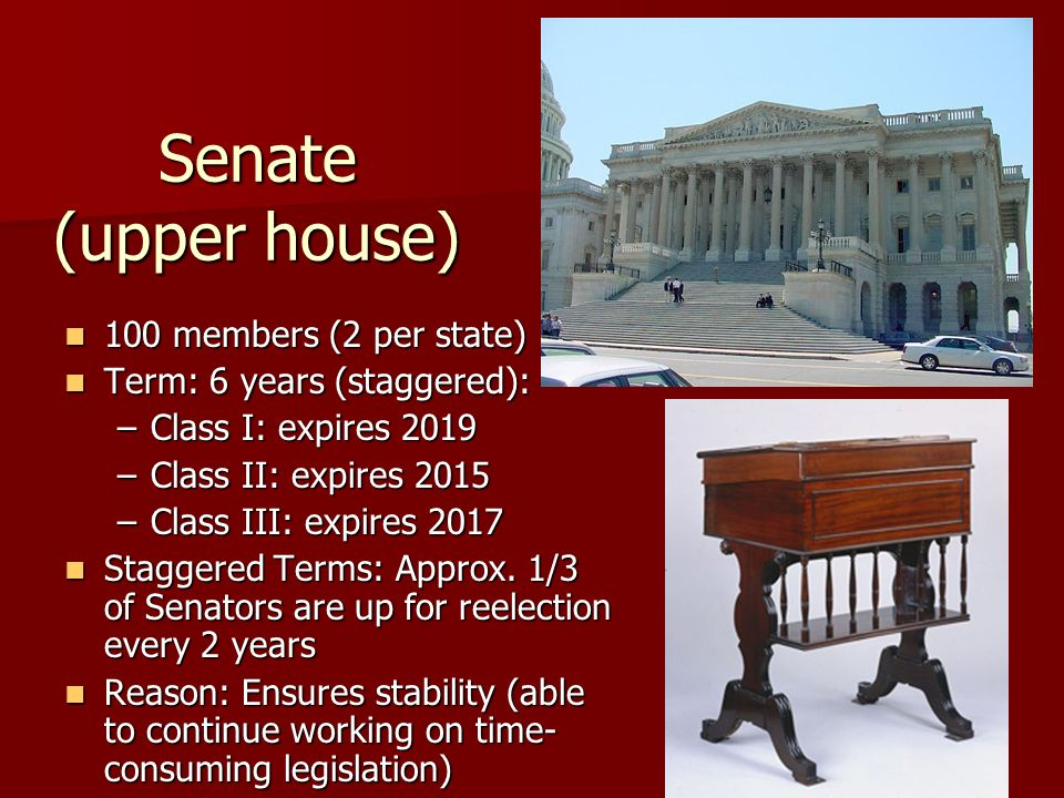 Senate (upper house) 100 members (2 per state)