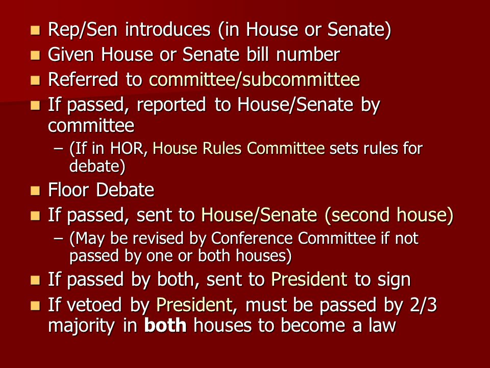 Rep/Sen introduces (in House or Senate)
