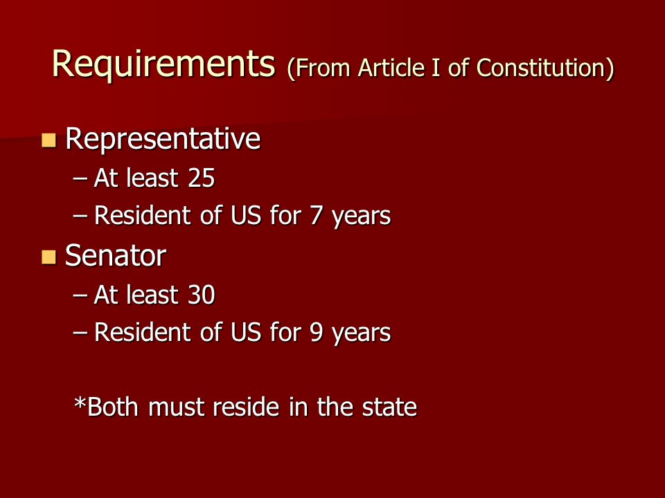 Requirements (From Article I of Constitution)