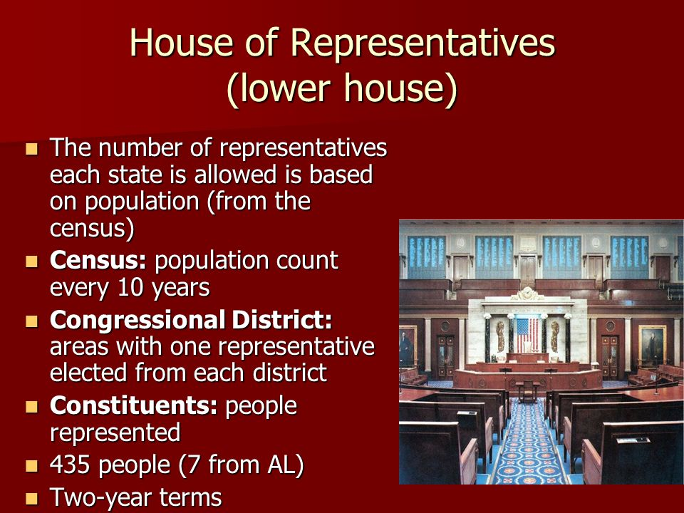 House of Representatives (lower house)