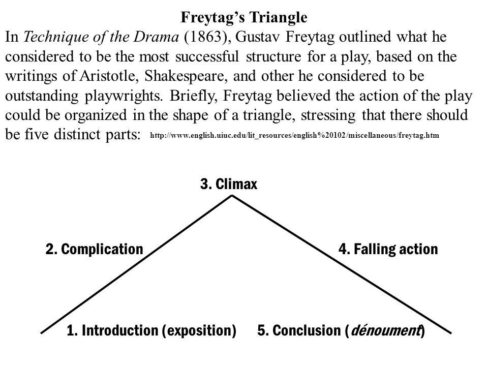 1. Introduction (exposition) 5. Conclusion (dénoument)