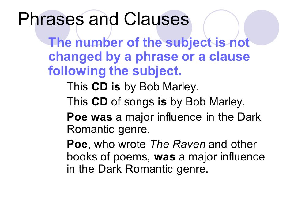 Phrases and Clauses The number of the subject is not changed by a phrase or a clause following the subject.