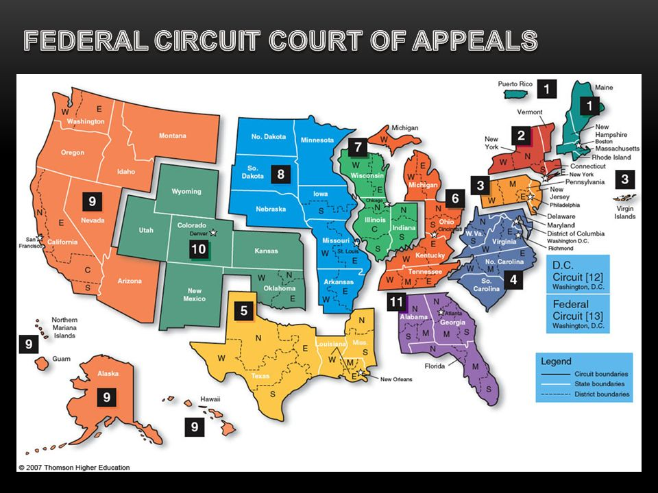 FEDERAL CIRCUIT COURT OF APPEALS