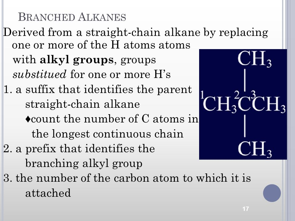Branched Alkanes Derived from a straight-chain alkane by replacing one or more of the H atoms atoms.