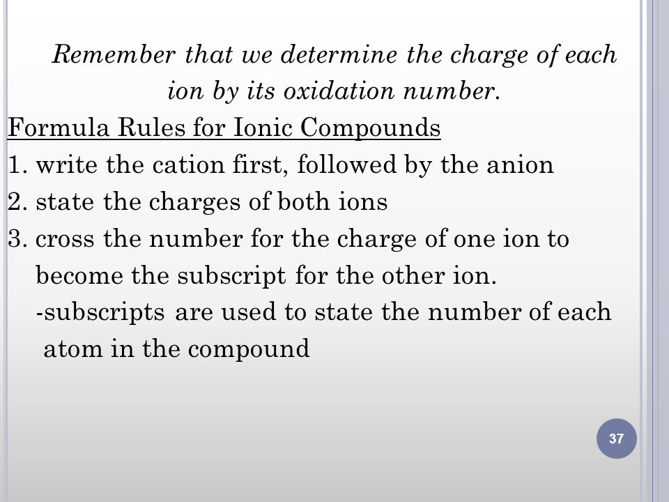 Remember that we determine the charge of each ion by its oxidation number.