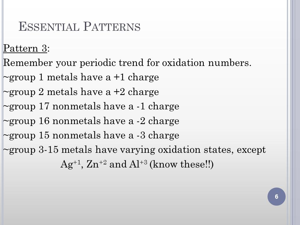 Essential Patterns
