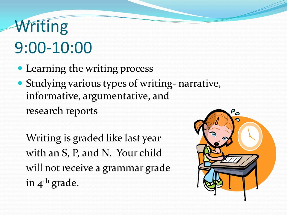 Writing 9:00-10:00 Learning the writing process