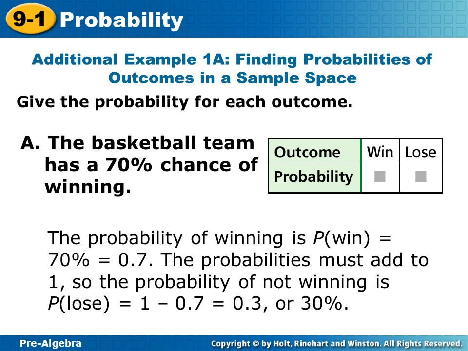 A. The basketball team has a 70% chance of winning.