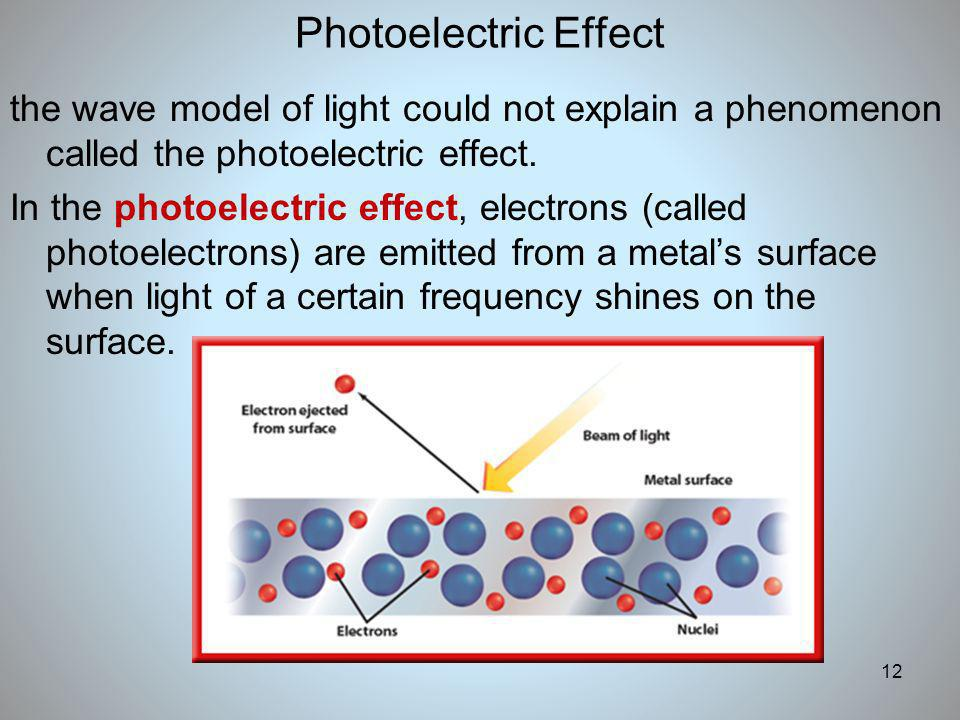 Photoelectric Effect the wave model of light could not explain a phenomenon called the photoelectric effect.