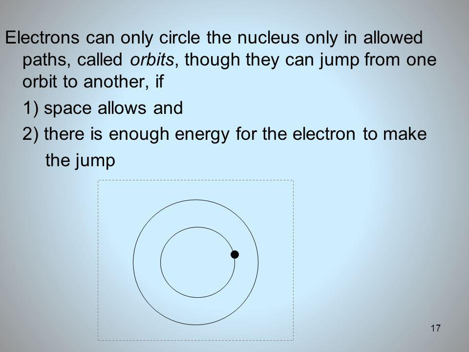 Electrons can only circle the nucleus only in allowed paths, called orbits, though they can jump from one orbit to another, if