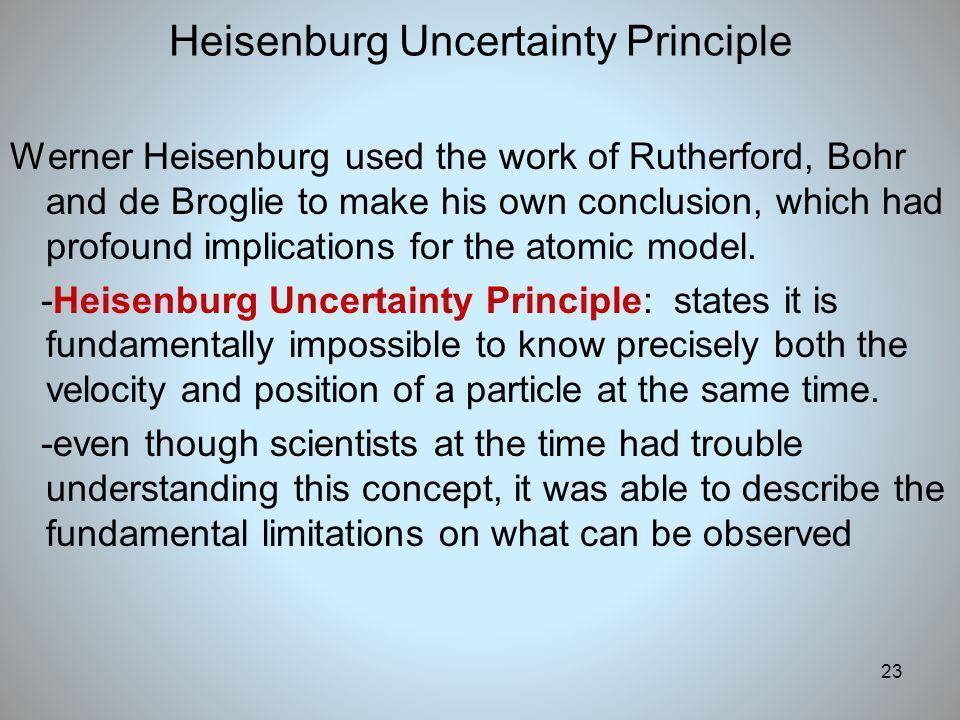 Heisenburg Uncertainty Principle