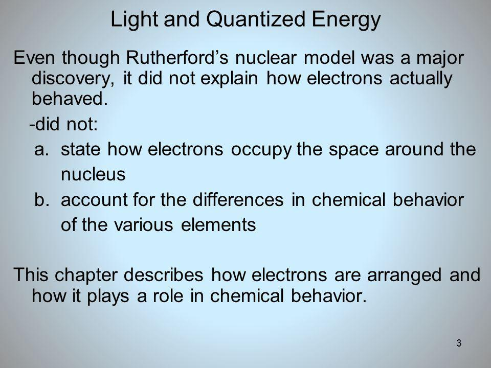 Light and Quantized Energy