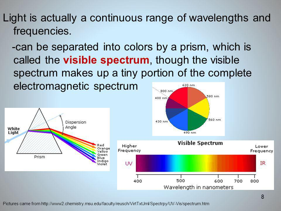 Light is actually a continuous range of wavelengths and frequencies.