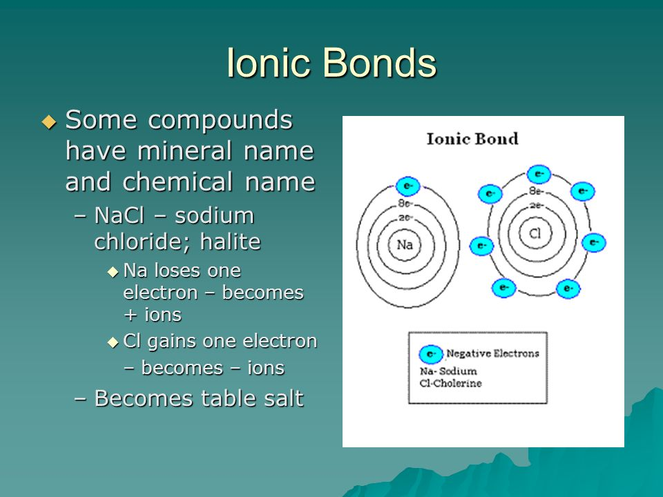 Ionic Bonds Some compounds have mineral name and chemical name