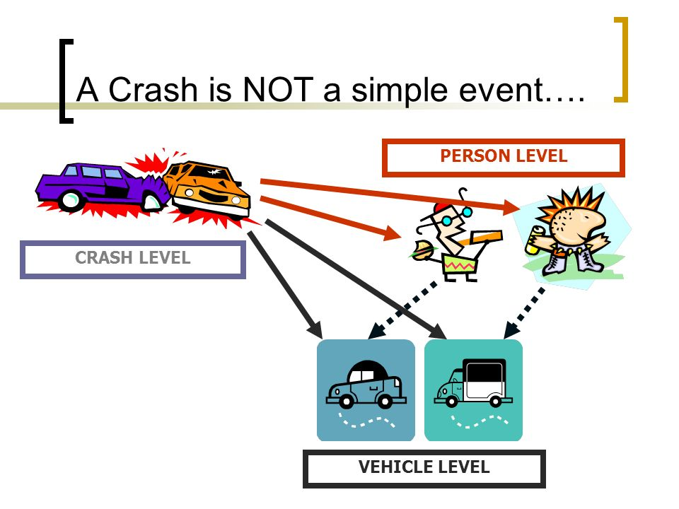 A Crash is NOT a simple event….