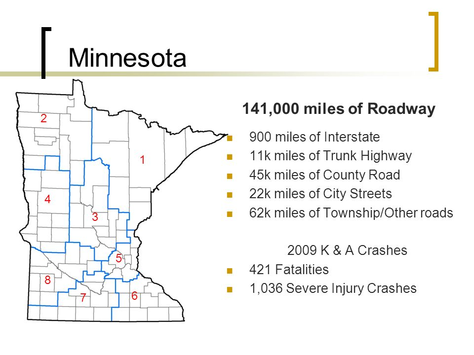 Minnesota 141,000 miles of Roadway 900 miles of Interstate