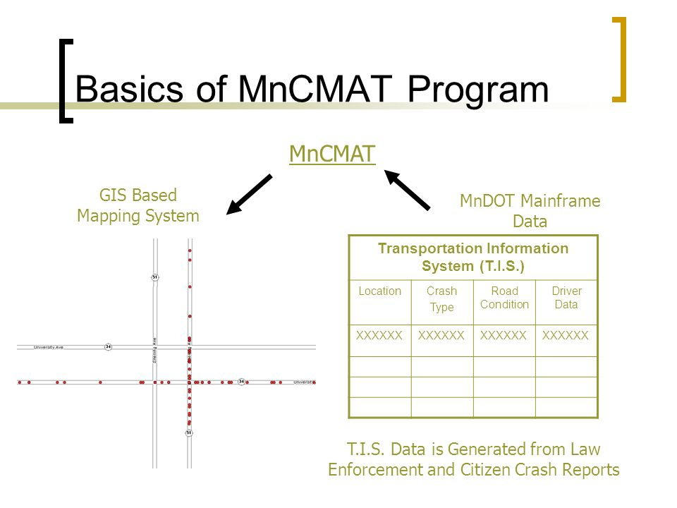 Basics of MnCMAT Program