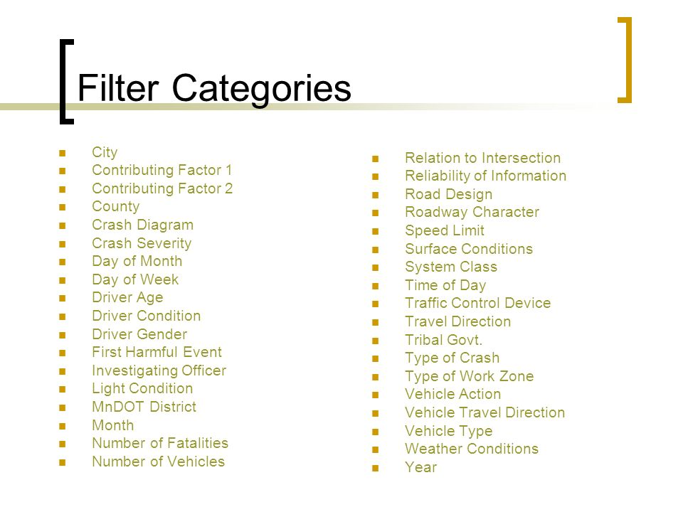 Filter Categories City Contributing Factor 1 Relation to Intersection