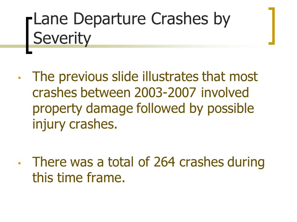 Lane Departure Crashes by Severity