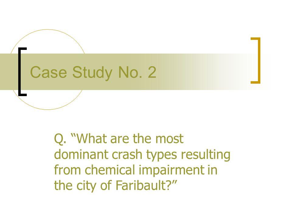 Case Study No. 2 Q.