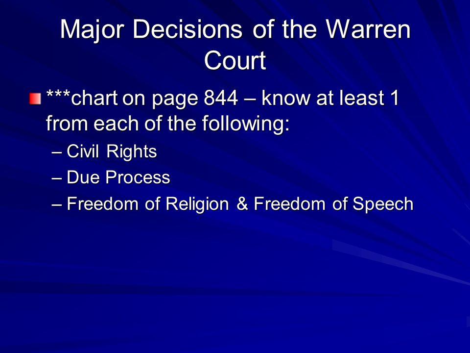 Major Decisions of the Warren Court