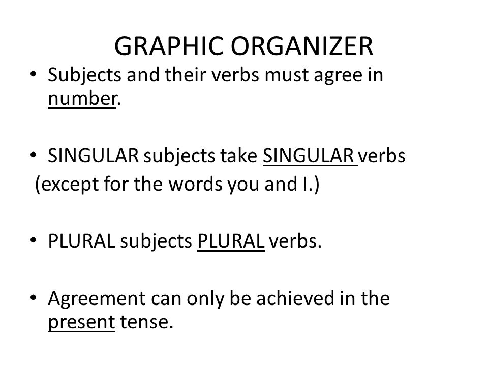 GRAPHIC ORGANIZER Subjects and their verbs must agree in number.