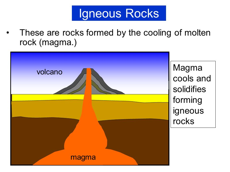 Types of Rocks Chapter 31 There are three main types of rocks ...