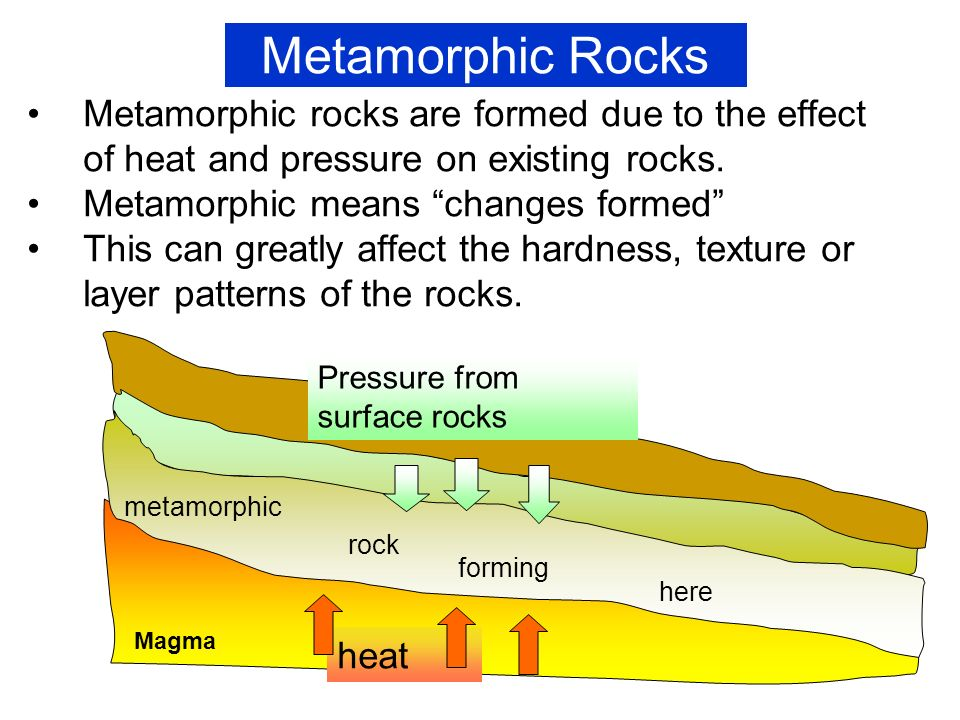 how to tell it is a metamorphic rock
