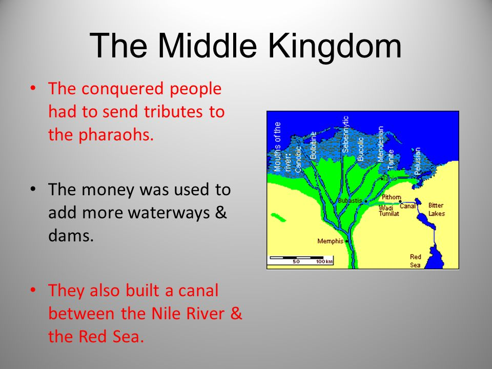 The Middle Kingdom The conquered people had to send tributes to the pharaohs. The money was used to add more waterways & dams.