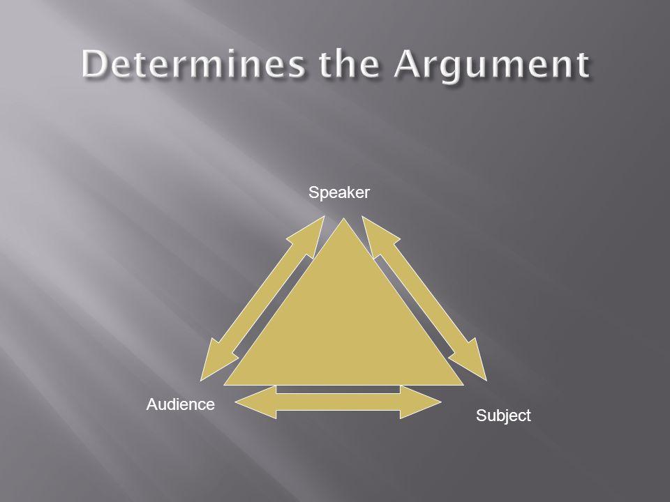 Determines the Argument