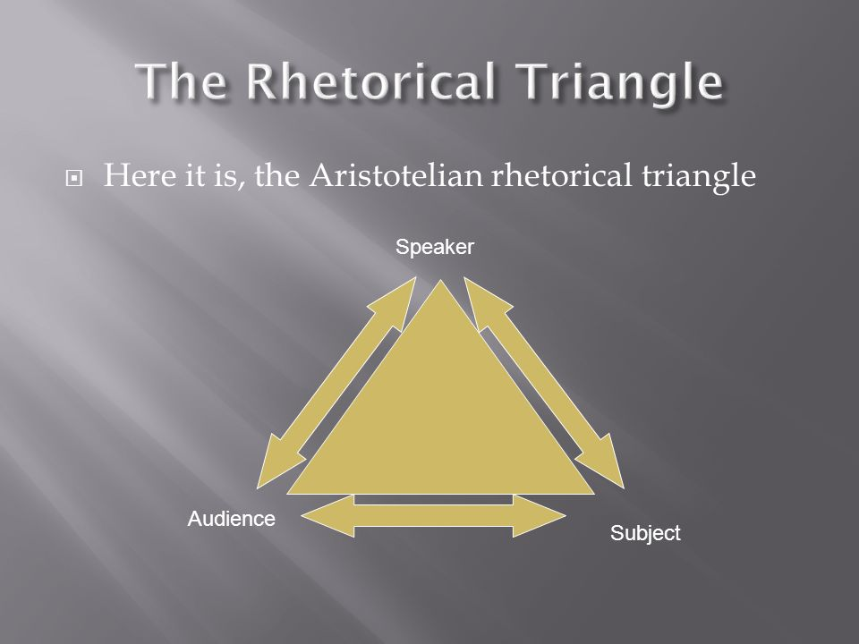 rhetorical triangle speaker audience situation You will learn about the rhetorical triangle, the speaker, the audience, and the situation topics: the rhetorical triangle, the speaker, the audience.